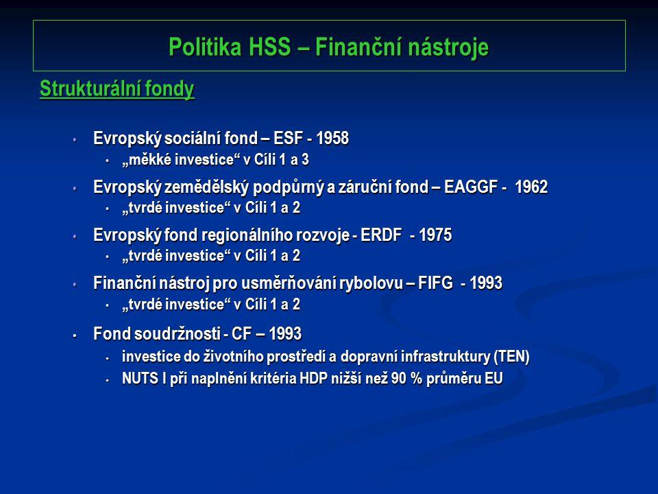 """Politika HSS – Finanční nástroje Strukturální fondy Evropský sociální fond – ESF - 1958 Evropský sociální fond – ESF - 1958 """"měkké investice v Cíli 1 a 3 """"měkké investice v Cíli 1 a 3 Evropský zemědělský podpůrný a záruční fond – EAGGF - 1962 Evropský zemědělský podpůrný a záruční fond – EAGGF - 1962 """"tvrdé investice v Cíli 1 a 2 """"tvrdé investice v Cíli 1 a 2 Evropský fond regionálního rozvoje - ERDF - 1975 Evropský fond regionálního rozvoje - ERDF - 1975 """"tvrdé investice v Cíli 1 a 2 """"tvrdé investice v Cíli 1 a 2 Finanční nástroj pro usměrňování rybolovu – FIFG - 1993 Finanční nástroj pro usměrňování rybolovu – FIFG - 1993 """"tvrdé investice v Cíli 1 a 2 """"tvrdé investice v Cíli 1 a 2 Fond soudržnosti - CF – 1993 Fond soudržnosti - CF – 1993 investice do životního prostředí a dopravní infrastruktury (TEN) investice do životního prostředí a dopravní infrastruktury (TEN) NUTS I při naplnění kritéria HDP nižší než 90 % průměru EU NUTS I při naplnění kritéria HDP nižší než 90 % průměru EU"""