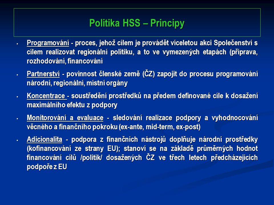 Politika HSS – Principy Programování - proces, jehož cílem je provádět víceletou akci Společenství s cílem realizovat regionální politiku, a to ve vymezených etapách (příprava, rozhodování, financování Programování - proces, jehož cílem je provádět víceletou akci Společenství s cílem realizovat regionální politiku, a to ve vymezených etapách (příprava, rozhodování, financování Partnerství - povinnost členské země (ČZ) zapojit do procesu programování národní, regionální, místní orgány Partnerství - povinnost členské země (ČZ) zapojit do procesu programování národní, regionální, místní orgány Koncentrace - soustředění prostředků na předem definované cíle k dosažení maximálního efektu z podpory Koncentrace - soustředění prostředků na předem definované cíle k dosažení maximálního efektu z podpory Monitorování a evaluace - sledování realizace podpory a vyhodnocování věcného a finančního pokroku (ex-ante, mid-term, ex-post) Monitorování a evaluace - sledování realizace podpory a vyhodnocování věcného a finančního pokroku (ex-ante, mid-term, ex-post) Adicionalita - podpora z finančních nástrojů doplňuje národní prostředky (kofinancování ze strany EU); stanoví se na základě průměrných hodnot financování cílů /politik/ dosažených ČZ ve třech letech předcházejících podpoře z EU Adicionalita - podpora z finančních nástrojů doplňuje národní prostředky (kofinancování ze strany EU); stanoví se na základě průměrných hodnot financování cílů /politik/ dosažených ČZ ve třech letech předcházejících podpoře z EU
