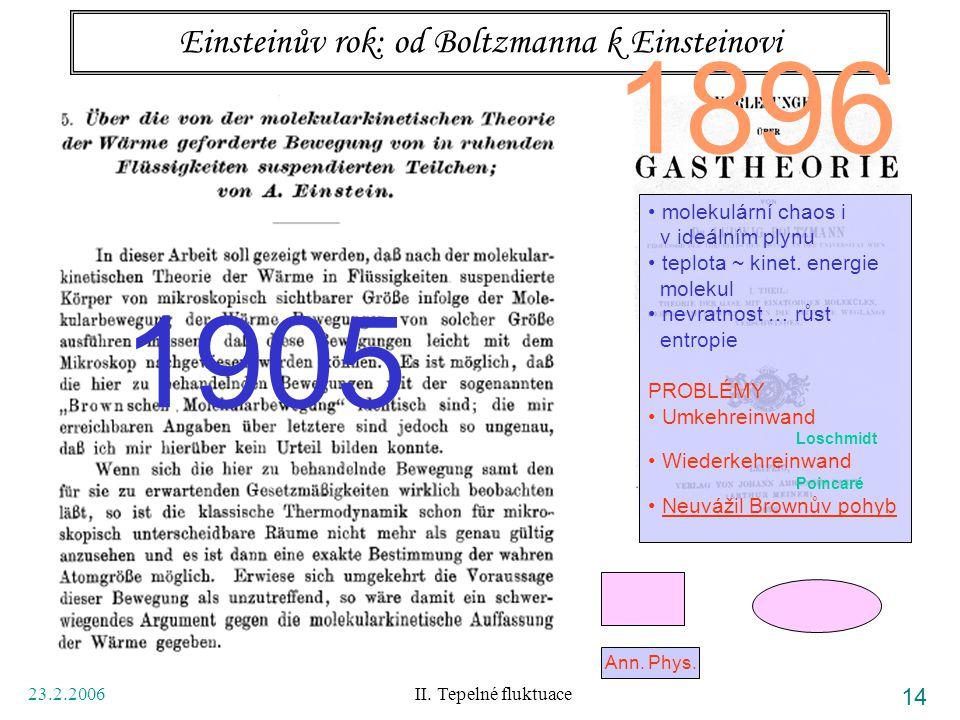 23.2.2006 II. Tepelné fluktuace 14 Einsteinův rok: od Boltzmanna k Einsteinovi Ann. Phys. 1896 molekulární chaos i v ideálním plynu teplota ~ kinet. e