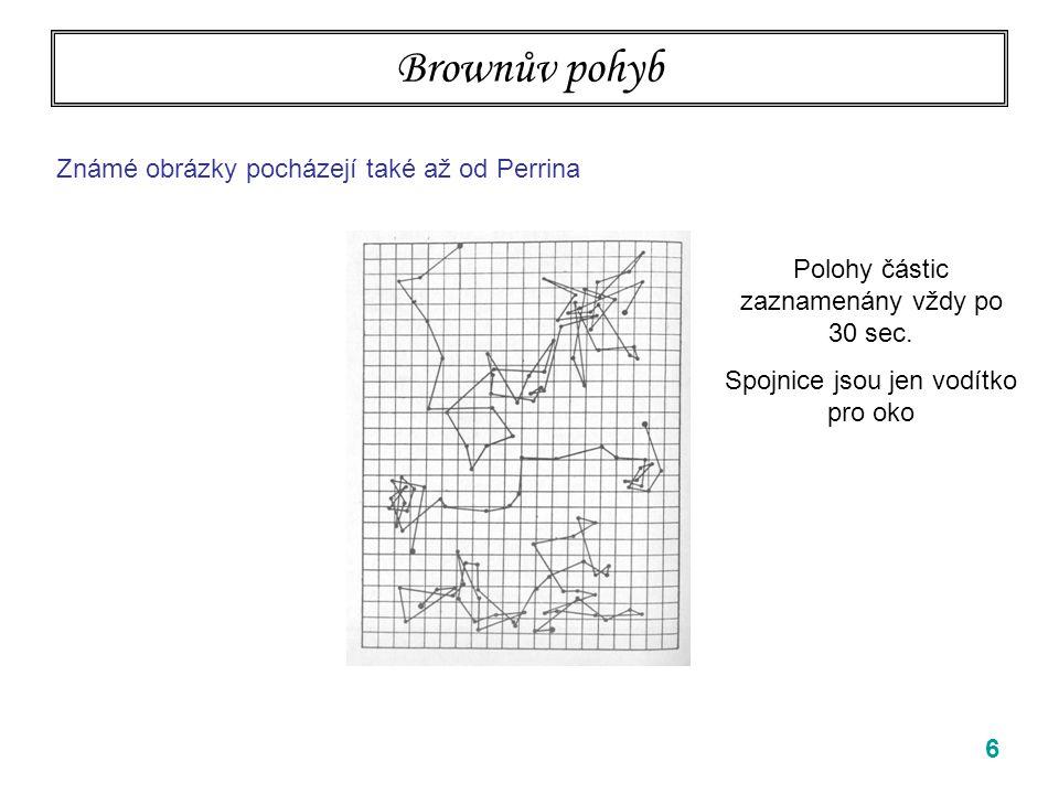 6 Brownův pohyb Známé obrázky pocházejí také až od Perrina Polohy částic zaznamenány vždy po 30 sec. Spojnice jsou jen vodítko pro oko