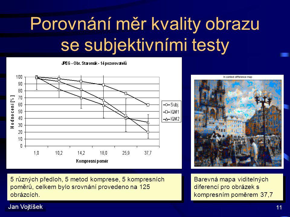 Jan Vojtíšek 11 Porovnání měr kvality obrazu se subjektivními testy 5 různých předloh, 5 metod komprese, 5 kompresních poměrů, celkem bylo srovnání pr