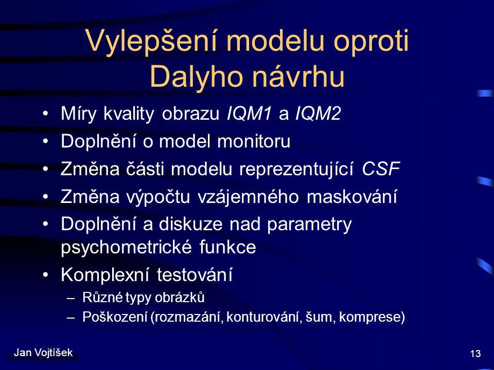 Jan Vojtíšek 13 Vylepšení modelu oproti Dalyho návrhu Míry kvality obrazu IQM1 a IQM2 Doplnění o model monitoru Změna části modelu reprezentující CSF