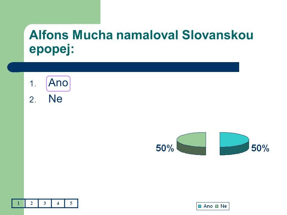 Alfons Mucha namaloval Slovanskou epopej: 1. Ano 2. Ne 12345