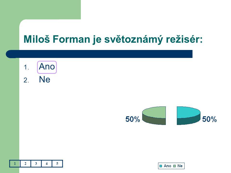 Miloš Forman je světoznámý režisér: 1. Ano 2. Ne 12345