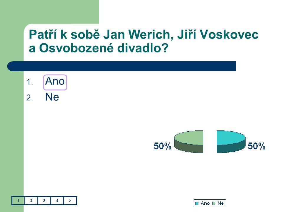 Patří k sobě Jan Werich, Jiří Voskovec a Osvobozené divadlo? 1. Ano 2. Ne 12345