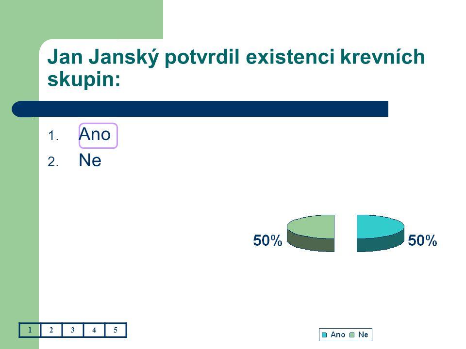 Jan Janský potvrdil existenci krevních skupin: 1. Ano 2. Ne 12345