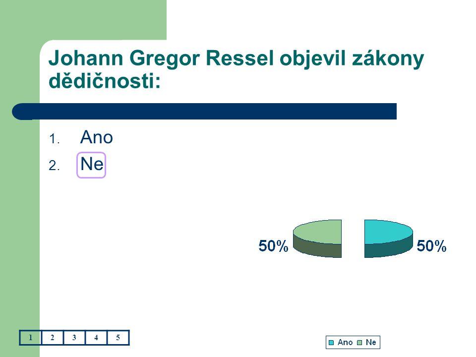 Johann Gregor Ressel objevil zákony dědičnosti: 1. Ano 2. Ne 12345