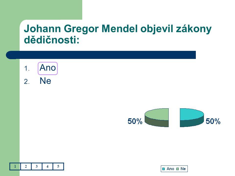 Johann Gregor Mendel objevil zákony dědičnosti: 1. Ano 2. Ne 12345