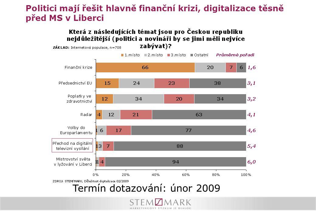 Politici mají řešit hlavně finanční krizi, digitalizace těsně před MS v Liberci Termín dotazování: únor 2009