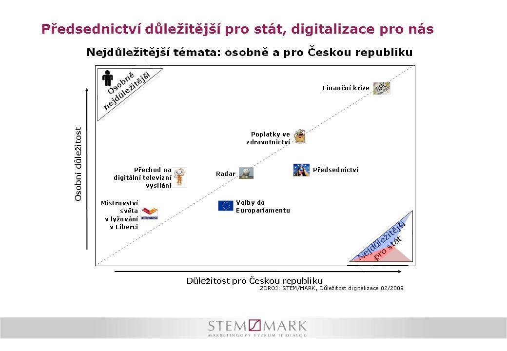 Předsednictví důležitější pro stát, digitalizace pro nás