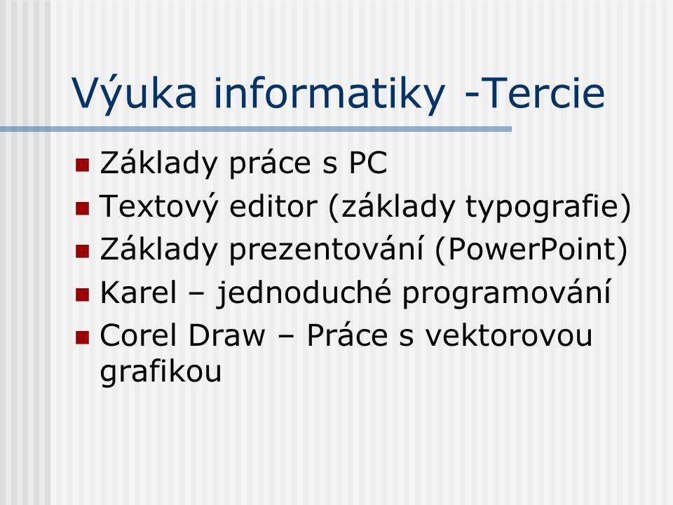 Výuka informatiky -Tercie Základy práce s PC Textový editor (základy typografie) Základy prezentování (PowerPoint) Karel – jednoduché programování Cor