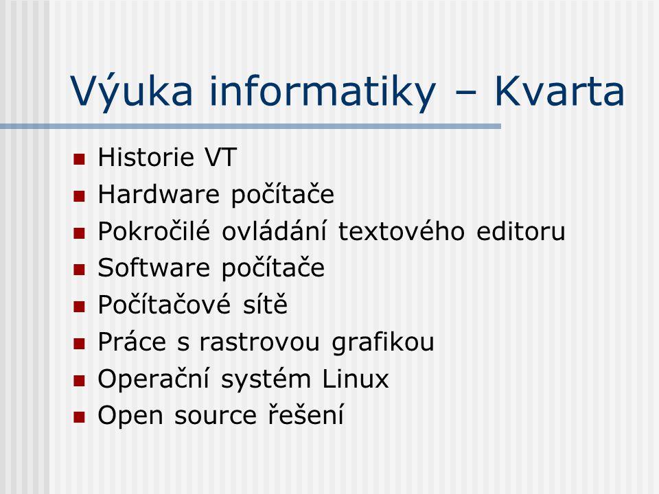 Výuka informatiky – Kvarta Historie VT Hardware počítače Pokročilé ovládání textového editoru Software počítače Počítačové sítě Práce s rastrovou graf