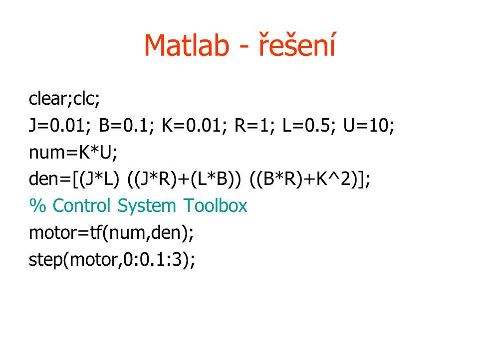 Matlab - řešení clear;clc; J=0.01; B=0.1; K=0.01; R=1; L=0.5; U=10; num=K*U; den=[(J*L) ((J*R)+(L*B)) ((B*R)+K^2)]; % Control System Toolbox motor=tf(