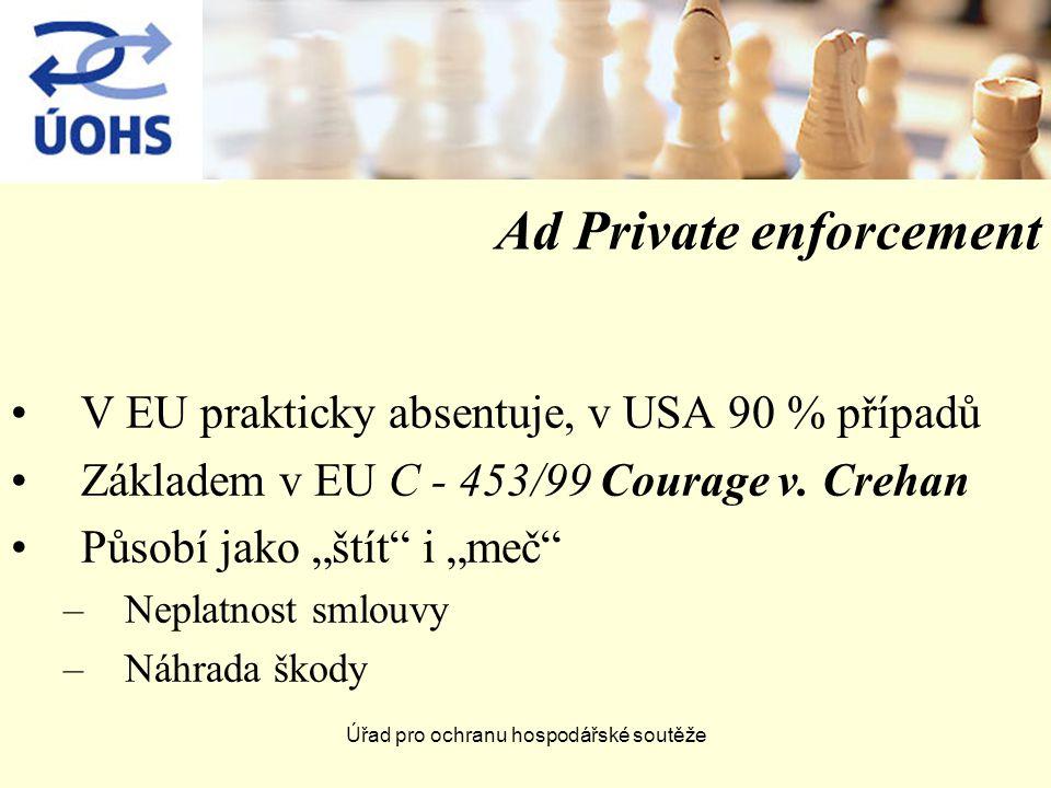 Úřad pro ochranu hospodářské soutěže Ad Private enforcement V EU prakticky absentuje, v USA 90 % případů Základem v EU C - 453/99 Courage v.