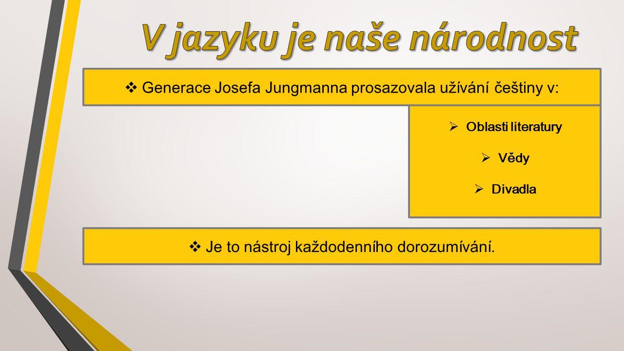  Generace Josefa Jungmanna prosazovala užívání češtiny v:  Oblasti literatury  Vědy  Divadla  Je to nástroj každodenního dorozumívání.