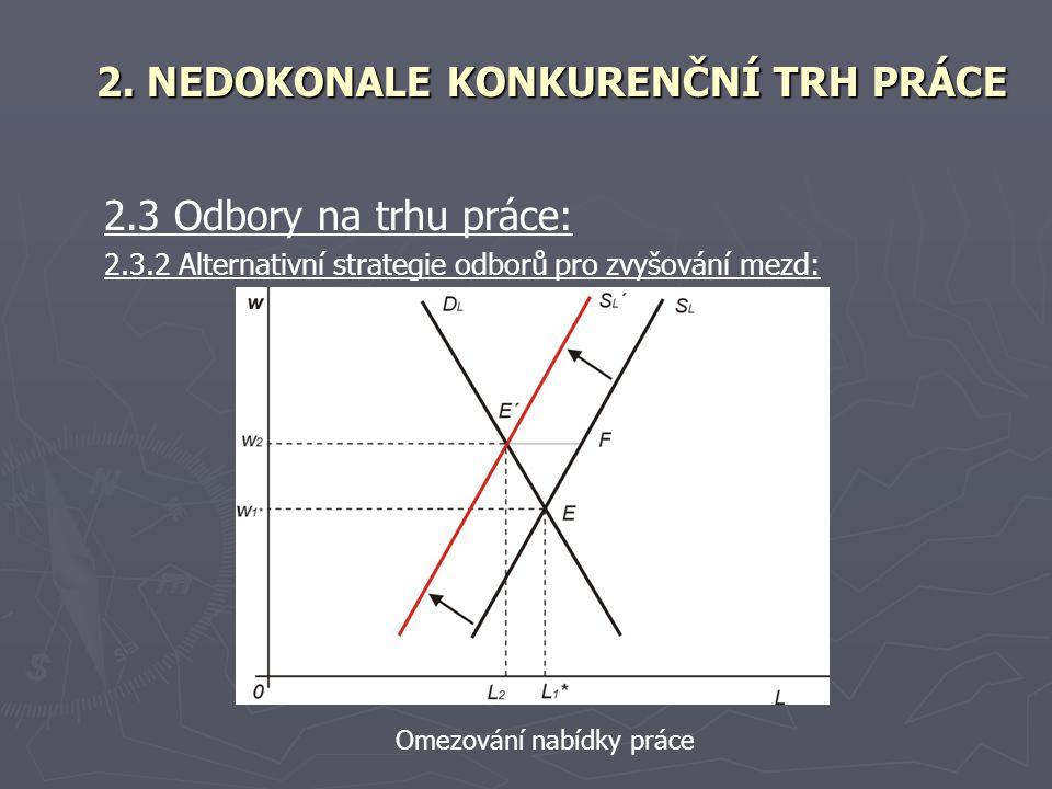2.3 Odbory na trhu práce: 2.3.2 Alternativní strategie odborů pro zvyšování mezd: 2.