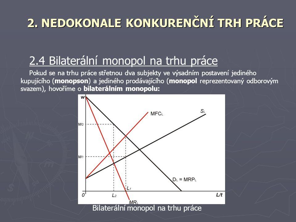 2.4 Bilaterální monopol na trhu práce Pokud se na trhu práce střetnou dva subjekty ve výsadním postavení jediného kupujícího (monopson) a jediného prodávajícího (monopol reprezentovaný odborovým svazem), hovoříme o bilaterálním monopolu: 2.
