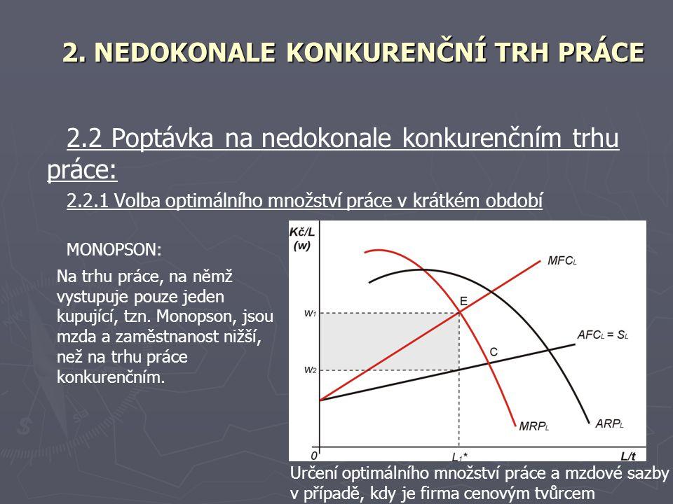 2.2 Poptávka na nedokonale konkurenčním trhu práce: 2.2.1 Volba optimálního množství práce v krátkém období MONOPSON: 2.
