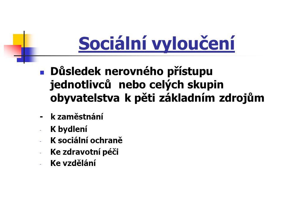 Sociální vyloučení Důsledek nerovného přístupu jednotlivců nebo celých skupin obyvatelstva k pěti základním zdrojům - k zaměstnání - K bydlení - K soc