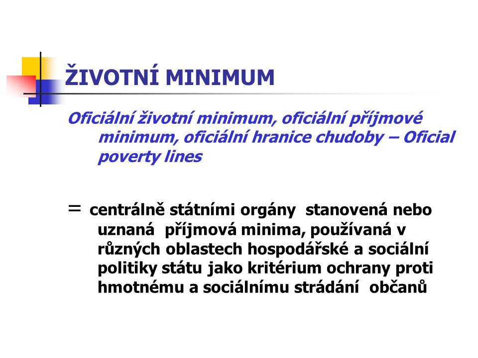 ŽIVOTNÍ MINIMUM Oficiální životní minimum, oficiální příjmové minimum, oficiální hranice chudoby – Oficial poverty lines = centrálně státními orgány s