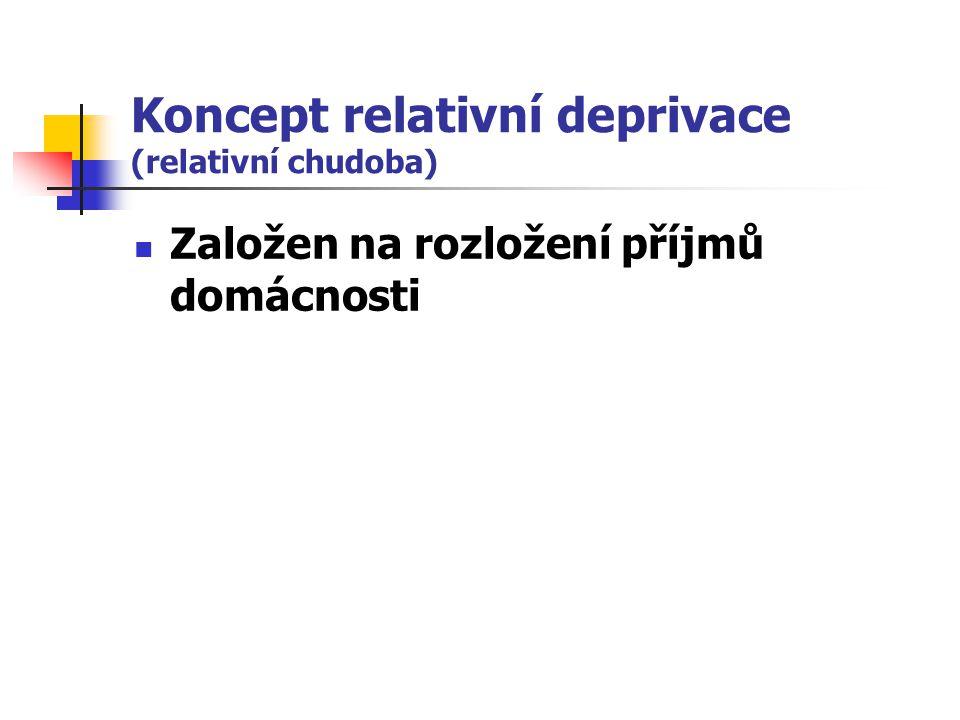 Koncept relativní deprivace (relativní chudoba) Založen na rozložení příjmů domácnosti