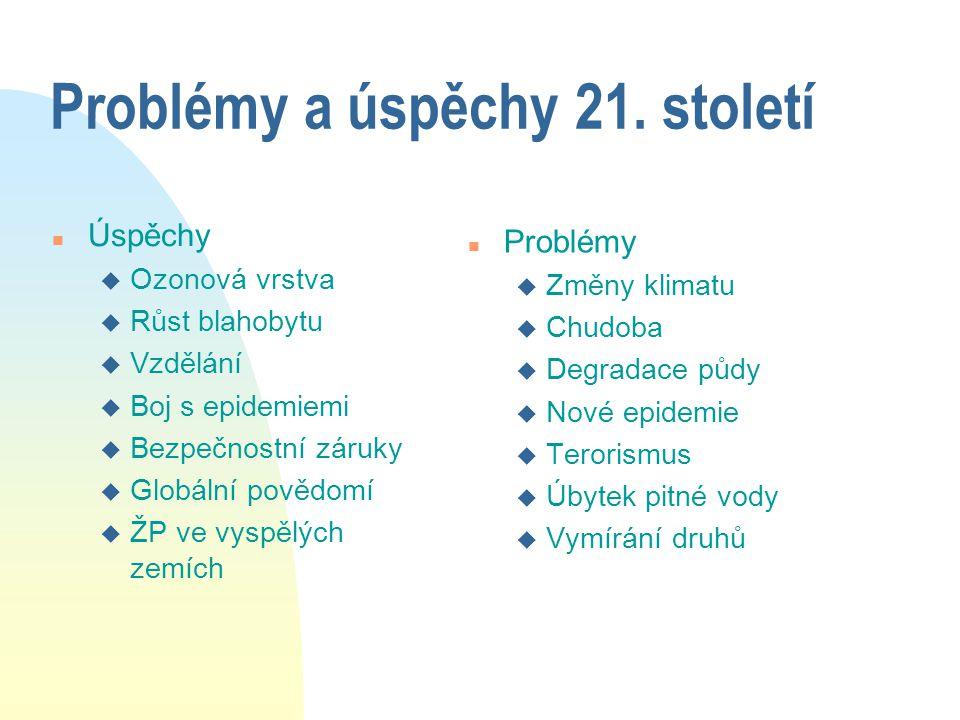Problémy a úspěchy 21.