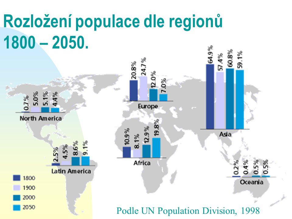 Rozložení populace dle regionů 1800 – 2050. Podle UN Population Division, 1998