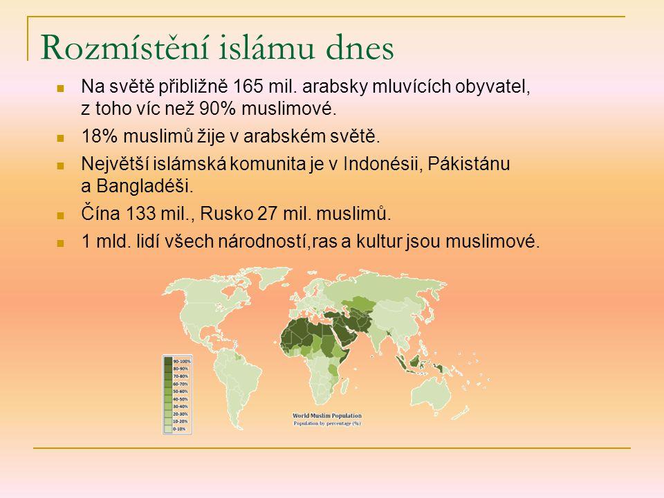 Rozmístění islámu dnes Na světě přibližně 165 mil. arabsky mluvících obyvatel, z toho víc než 90% muslimové. 18% muslimů žije v arabském světě. Největ