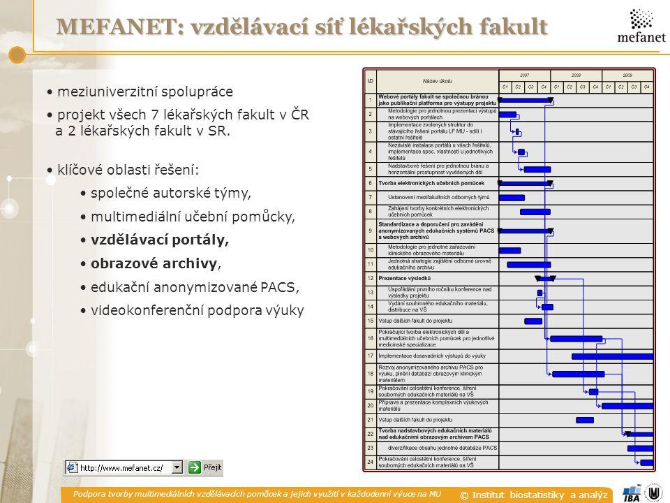 Podpora tvorby multimediálních vzdělávacích pomůcek a jejich využití v každodenní výuce na MU © Institut biostatistiky a analýz MEFANET: vzdělávací síť lékařských fakult