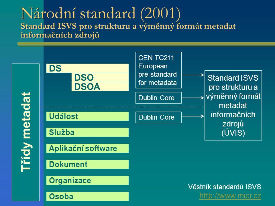 Národní standard (2001) Standard ISVS pro strukturu a výměnný formát metadat informačních zdrojů Třídy metadat DS DSO DSOA Organizace Osoba Událost Služba Aplikační software Dokument Standard ISVS pro strukturu a výměnný formát metadat informačních zdrojů (ÚVIS) CEN TC211 European pre-standard for metadata Dublin Core Věstník standardů ISVS http://www.micr.cz