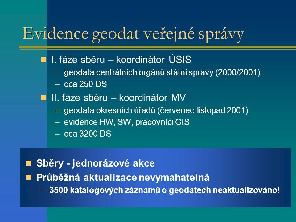 Evidence geodat veřejné správy I.