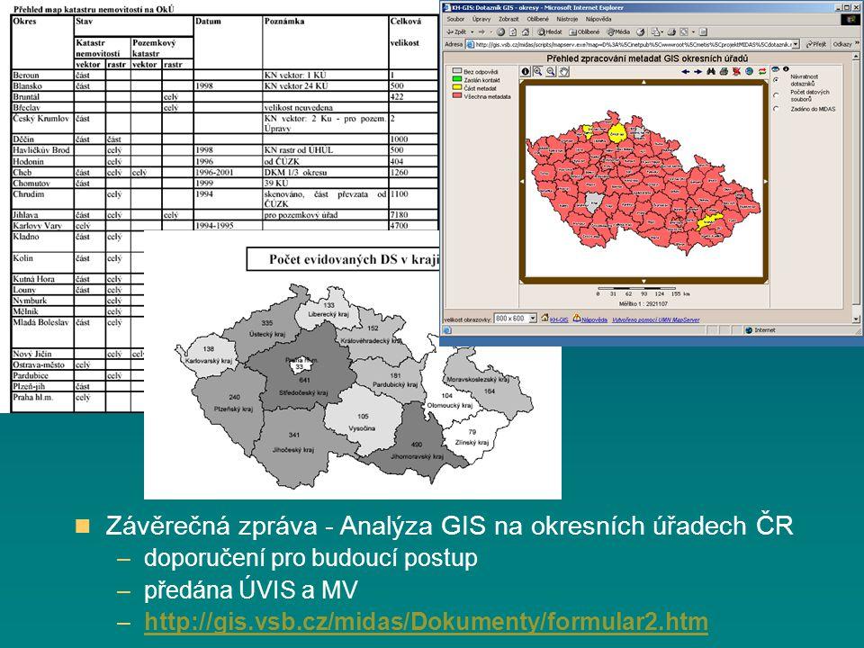 Etapy projektu MIDAS/2002-2003 a navazující projekty Úkoly v rámci projektu MIDAS: –nové uživatelské rozhraní –nové editační rozhraní –modul pro import/export metadat v XML –modul pro rozšířené vyhledávání DS Navazující projekty –MIDASLite –MIDASkraj –MIDAS do praxe