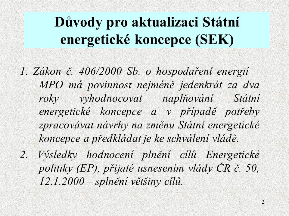 2 Důvody pro aktualizaci Státní energetické koncepce (SEK) 1.