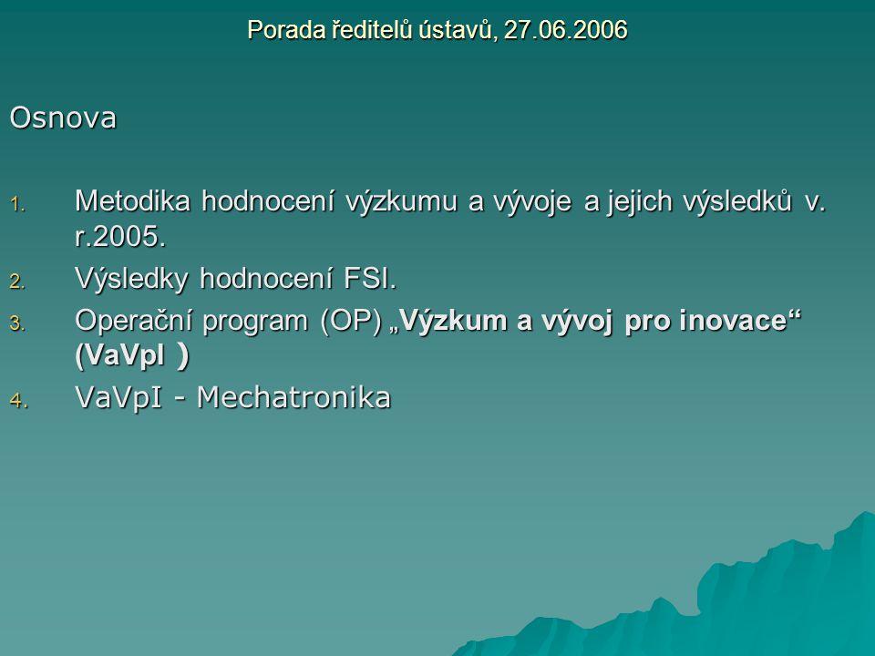 Porada ředitelů ústavů, 27.06.2006 Osnova 1. Metodika hodnocení výzkumu a vývoje a jejich výsledků v. r.2005. 2. Výsledky hodnocení FSI. 3. Operační p