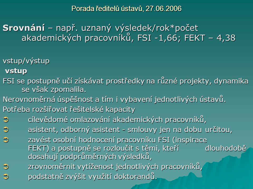 Porada ředitelů ústavů, 27.06.2006 Srovnání – např. uznaný výsledek/rok*počet akademických pracovníků, FSI -1,66; FEKT – 4,38 vstup/výstup vstup vstup