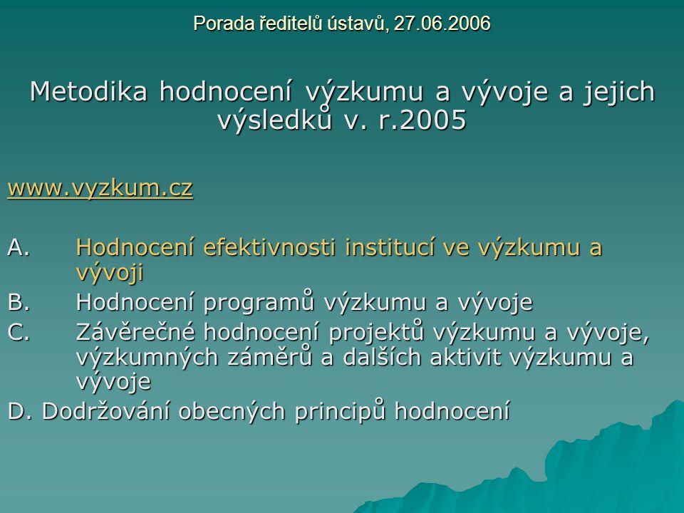 Porada ředitelů ústavů, 27.06.2006 Metodika hodnocení výzkumu a vývoje a jejich výsledků v. r.2005 www.vyzkum.cz A.Hodnocení efektivnosti institucí ve