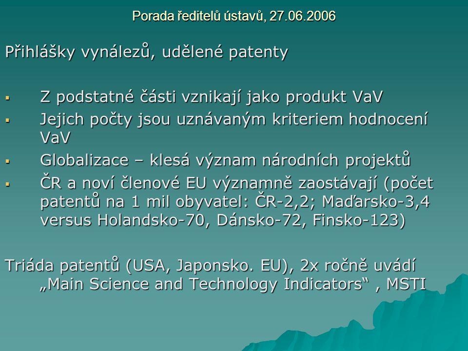 Porada ředitelů ústavů, 27.06.2006 Přihlášky vynálezů, udělené patenty  Z podstatné části vznikají jako produkt VaV  Jejich počty jsou uznávaným kri