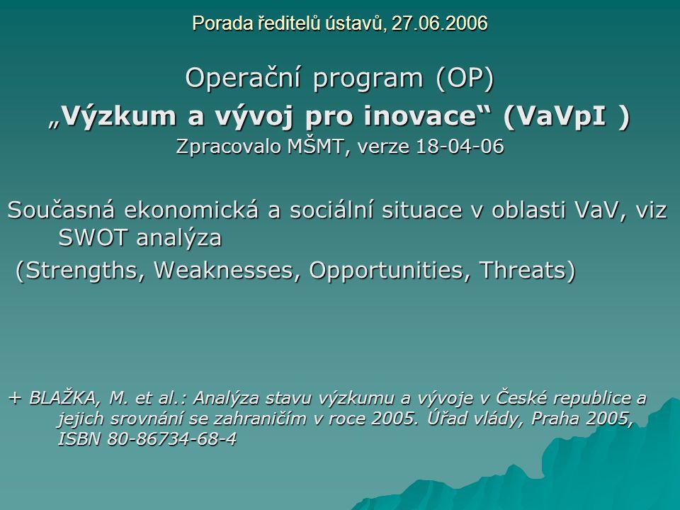 """Porada ředitelů ústavů, 27.06.2006 Operační program (OP) """"Výzkum a vývoj pro inovace"""" (VaVpI ) Zpracovalo MŠMT, verze 18-04-06 Současná ekonomická a s"""