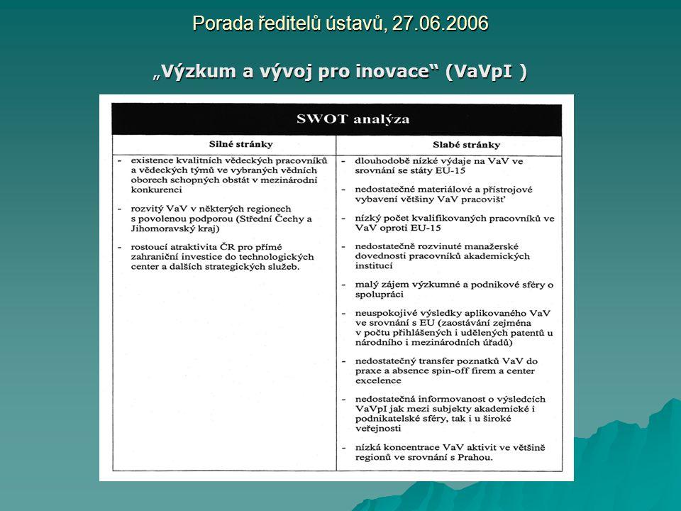 "Porada ředitelů ústavů, 27.06.2006 ""Výzkum a vývoj pro inovace"" (VaVpI )"