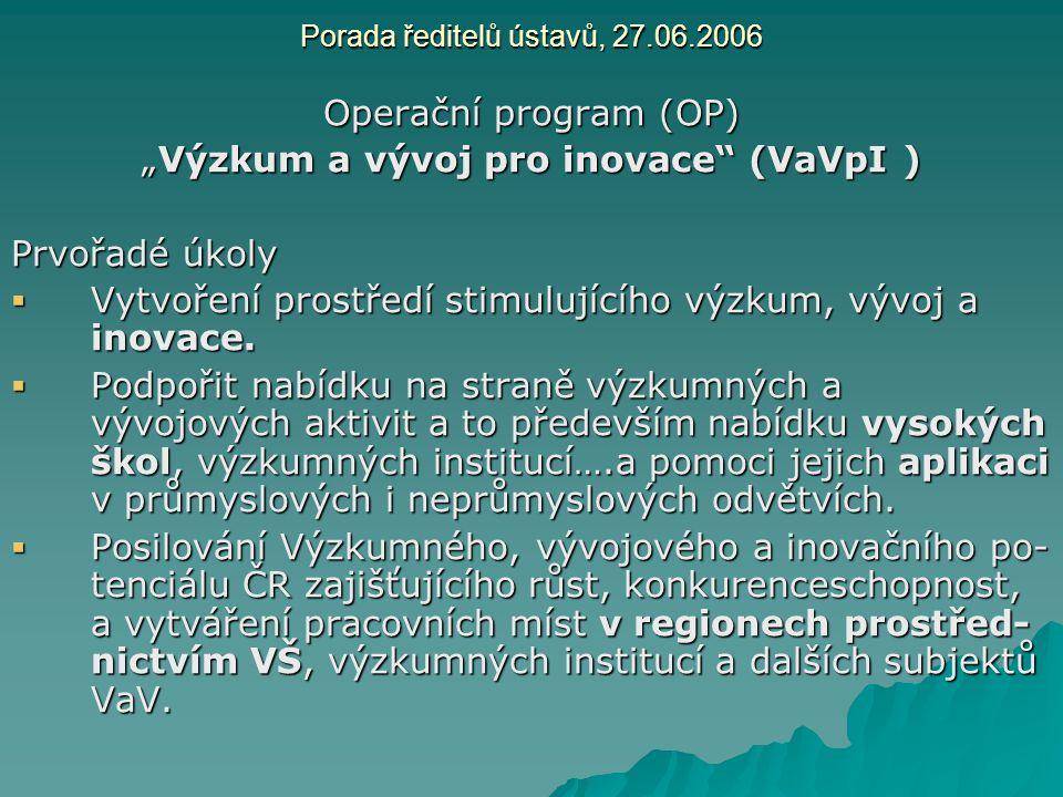 """Porada ředitelů ústavů, 27.06.2006 Operační program (OP) """"Výzkum a vývoj pro inovace"""" (VaVpI ) Prvořadé úkoly  Vytvoření prostředí stimulujícího výzk"""