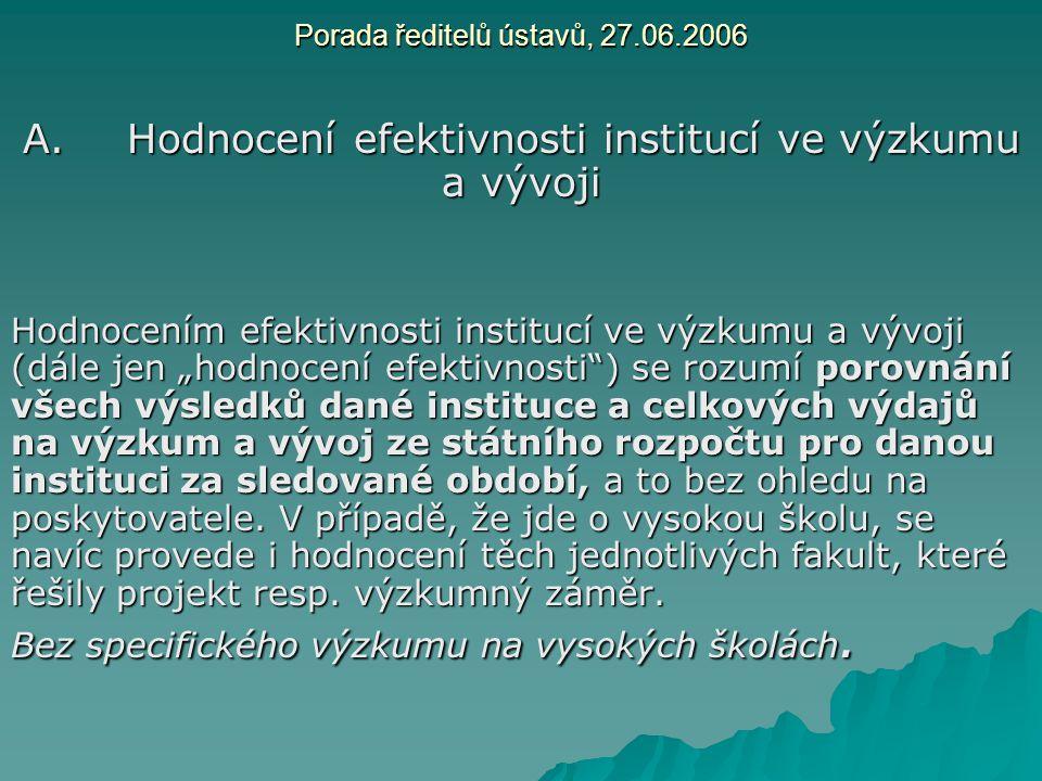 Porada ředitelů ústavů, 27.06.2006 A.Hodnocení efektivnosti institucí ve výzkumu a vývoji Hodnocením efektivnosti institucí ve výzkumu a vývoji (dále