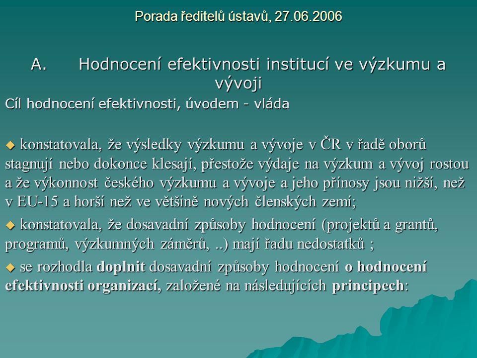 Porada ředitelů ústavů, 27.06.2006 A.Hodnocení efektivnosti institucí ve výzkumu a vývoji Cíl hodnocení efektivnosti, úvodem - vláda  konstatovala, ž