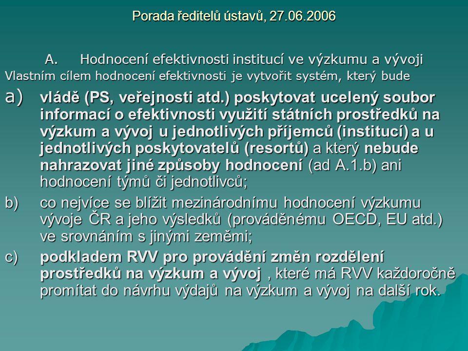 Porada ředitelů ústavů, 27.06.2006 A.Hodnocení efektivnosti institucí ve výzkumu a vývoji Vlastním cílem hodnocení efektivnosti je vytvořit systém, kt