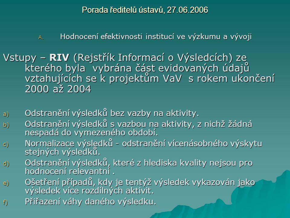 Porada ředitelů ústavů, 27.06.2006 A. Hodnocení efektivnosti institucí ve výzkumu a vývoji Vstupy – RIV (Rejstřík Informací o Výsledcích) ze kterého b