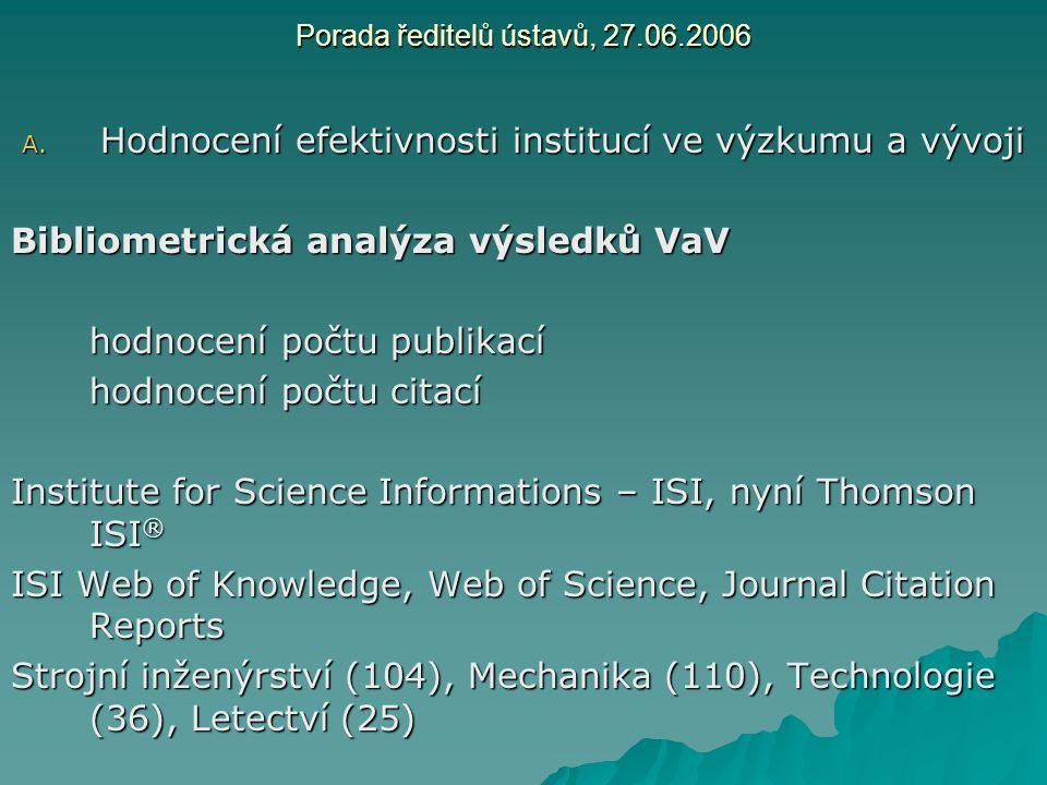 Porada ředitelů ústavů, 27.06.2006 A. Hodnocení efektivnosti institucí ve výzkumu a vývoji Bibliometrická analýza výsledků VaV hodnocení počtu publika