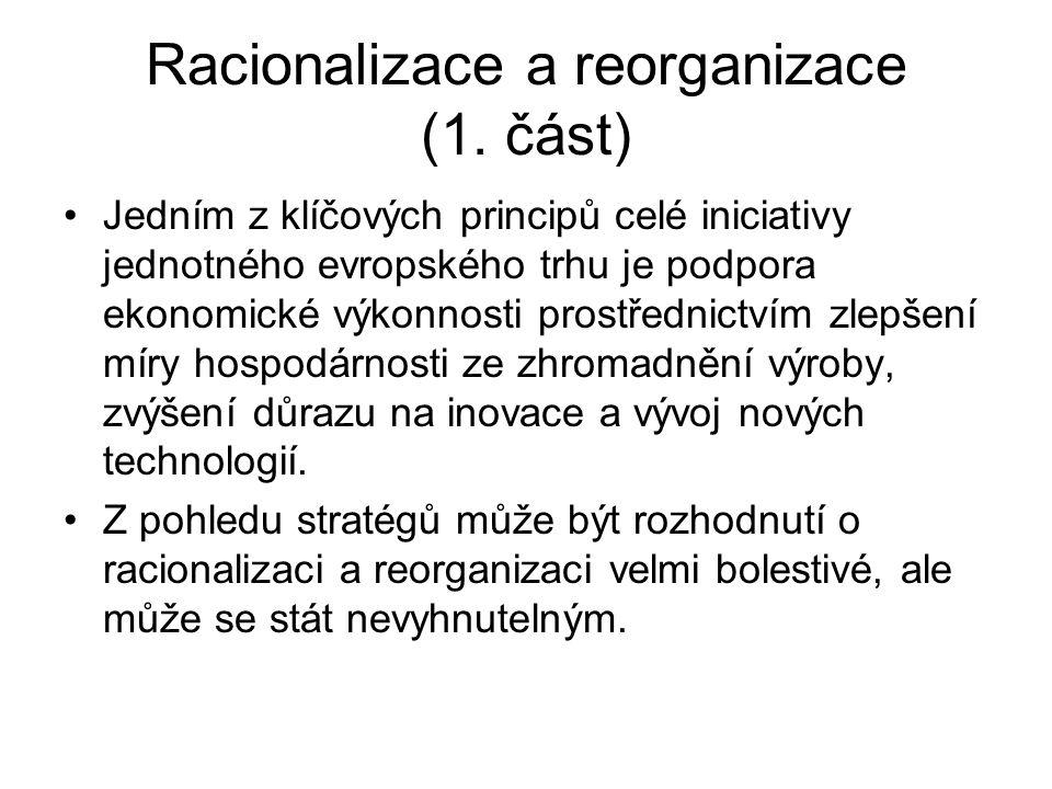 Racionalizace a reorganizace (1.