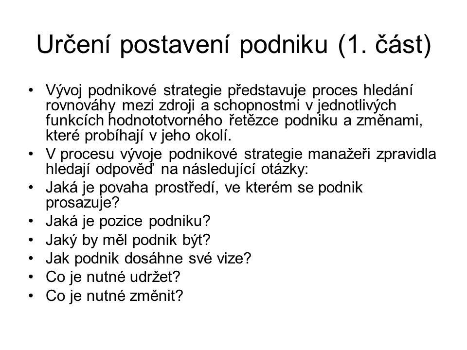 Racionalizace a reorganizace (2.