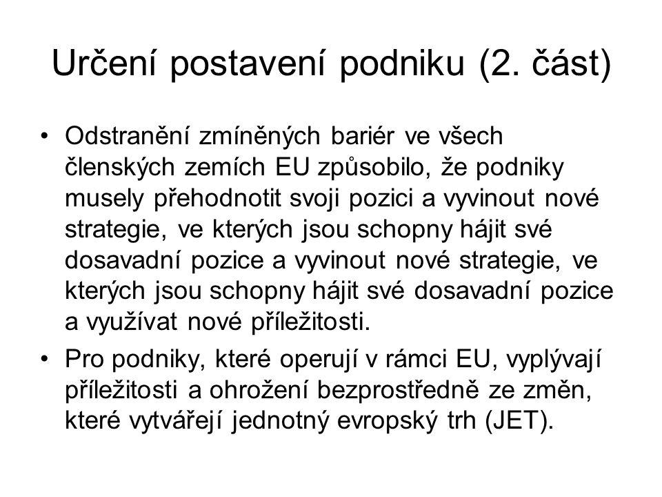 Určení postavení podniku (2. část) Odstranění zmíněných bariér ve všech členských zemích EU způsobilo, že podniky musely přehodnotit svoji pozici a vy