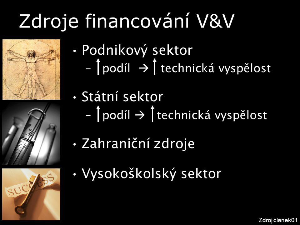 Zdroje financování V&V Podnikový sektor – podíl  technická vyspělost Státní sektor – podíl  technická vyspělost Zahraniční zdroje Vysokoškolský sektor Zdroj clanek01
