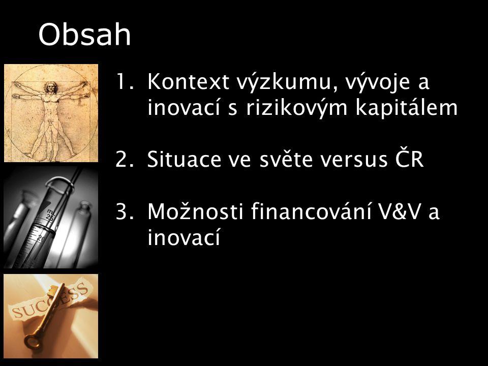 Obsah 1.Kontext výzkumu, vývoje a inovací s rizikovým kapitálem 2.Situace ve světe versus ČR 3.Možnosti financování V&V a inovací